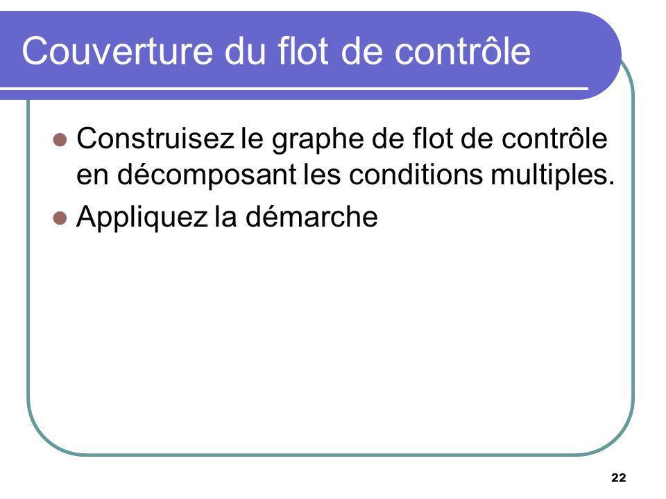 22 Couverture du flot de contrôle Construisez le graphe de flot de contrôle en décomposant les conditions multiples.