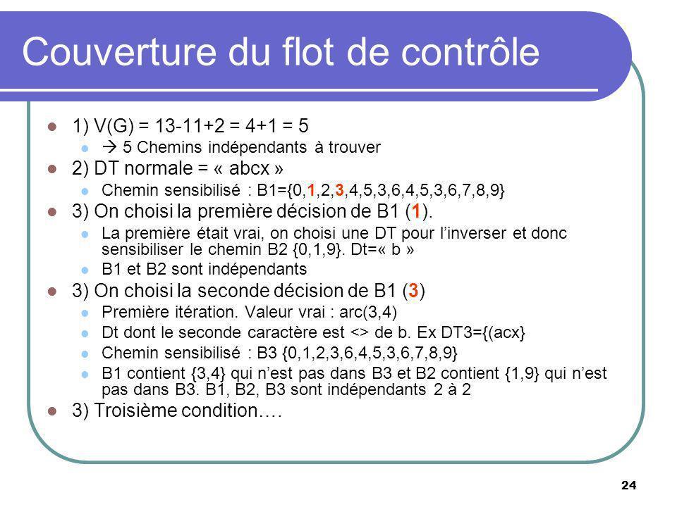 24 Couverture du flot de contrôle 1) V(G) = 13-11+2 = 4+1 = 5 5 Chemins indépendants à trouver 2) DT normale = « abcx » Chemin sensibilisé : B1={0,1,2,3,4,5,3,6,4,5,3,6,7,8,9} 3) On choisi la première décision de B1 (1).