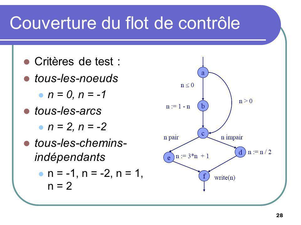 28 Couverture du flot de contrôle Critères de test : tous-les-noeuds n = 0, n = -1 tous-les-arcs n = 2, n = -2 tous-les-chemins- indépendants n = -1, n = -2, n = 1, n = 2
