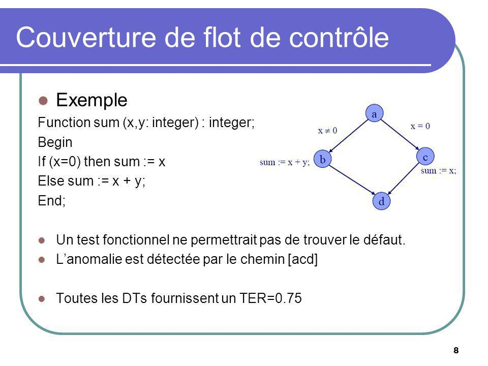8 Couverture de flot de contrôle Exemple Function sum (x,y: integer) : integer; Begin If (x=0) then sum := x Else sum := x + y; End; Un test fonctionnel ne permettrait pas de trouver le défaut.