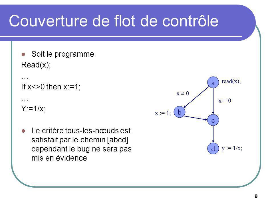 20 Couverture du flot de contrôle Procédure : tous-les-chemins-indépendants 1 –Evaluer V(G) -> nombre cyclomatique NB : e – n + i + s OU Nb conditions simples +1 2 -Produire une DT au hasard couvrant le maximum de noeuds de décisions du graphe 3 -Produire la DT qui modifie la valeur de vérité (donc le flot) de la première instruction de décision de la DT de la seconde étape Recommencer létape 3 jusqua la couverture de toutes les décisions.