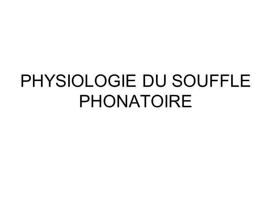 Physiologie du souffle phonatoire I-SOUFFLE PHONATOIRE ET RESPIRATION VITALE II- PHONATION ET LES 2 TEMPS DE LA RESPIRATION III- RESPIRATION ET ACTIVITE MUSCULAIRE IV-SOUFFLE PHONATOIRE ET ACTIVITE MUSCULAIRE -dans la phonation lexpiration est active et dès le début de la phonation il y a une activité musculaire des muscles expirateurs(intercostaux intimes, abdominaux)et des muscles des membres inférieurs du périnée etc… qui ont un rôle postural, et surtout du diaphragme (celui oppose une résistance à laction des muscles abdominaux ; il contient les muscles abdominaux en permettant un dosage précis du souffle selon les nécessités de la voix V-TYPES RESPIRATOIRES -thoracique supérieur -abdominal -vertébral -mixte