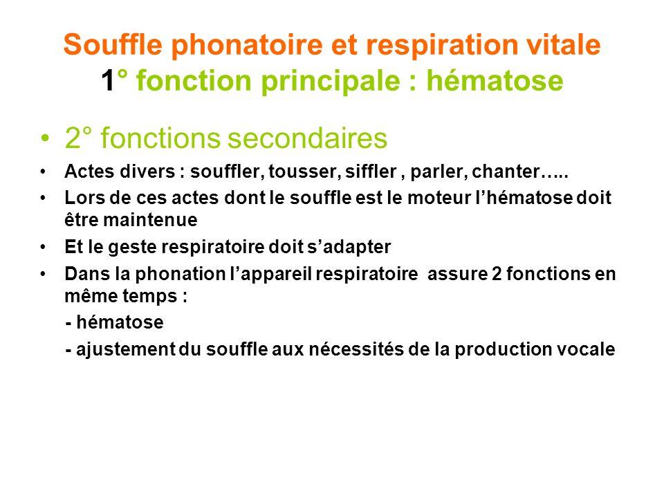 Physiologie du souffle phonatoire II- PHONATION ET LES 2 TEMPS DE LA RESPIRATION Ds la respiration calme (sans phonation et au repos) Le rythme respiratoire est régulier ; et les 2 temps de la respiration (inspiration et expiation ) ont un durée comparable même si lexpiration est légèrement un peu plus longue que linspiration le sphincter glottique est largement ouvert et la différence de pression entre le niveau sous et sus-glottique est minime Dans la phonation Généralités Le rythme respiratoire perd sa régularité: -linspiration se raccourcit beaucoup (elle correspond à lélan du geste phonatoire cf cours de 2° année) -lexpiration devient souffle phonatoire : *elle est prolongée de façon variable *elle est entrecoupée de pauses avec blocage laryngé ce qui correspond aux hésitations naturelles de la parole spontanée; ce qui correspond à des ruptures du débit de parole NB: si les nécessités de lhématose ne sont pas assurées un essoufflement sinstalle avec gêne pour parler En phonation, lécoulement de lair au niveau glottique devient turbulent et les pressions sous- glottiques varient selon lintensité de quelques cc dH2O/l/sec à 300ccdH2O/l/sec et plus lors de cris puissants I-SOUFFLE PHONATOIRE ET RESPIRATION VITALE
