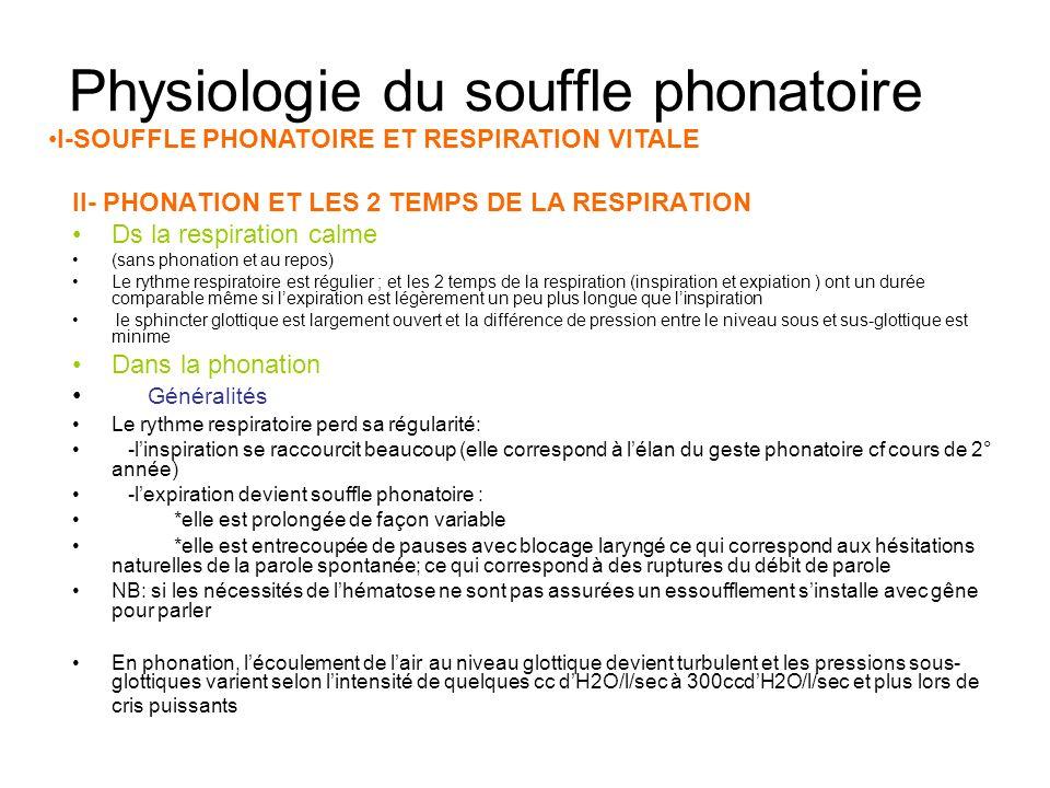 Physiologie du souffle phonatoire II- PHONATION ET LES 2 TEMPS DE LA RESPIRATION Ds la respiration calme (sans phonation et au repos) Le rythme respir