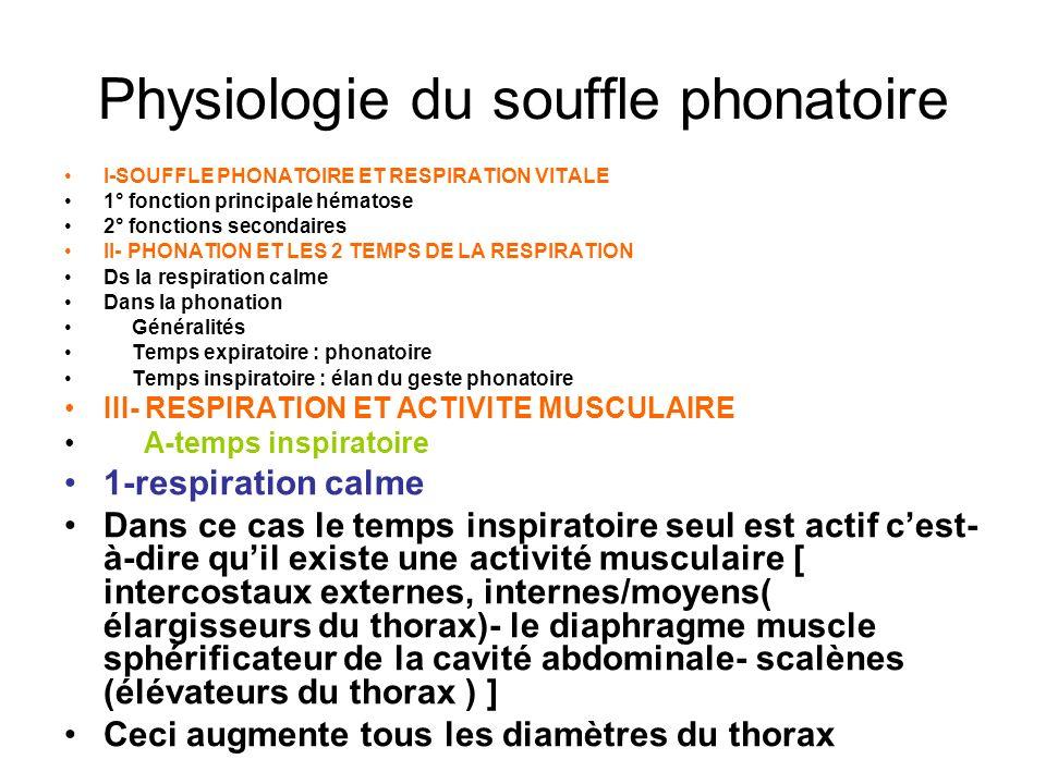 Physiologie du souffle phonatoire I-SOUFFLE PHONATOIRE ET RESPIRATION VITALE II- PHONATION ET LES 2 TEMPS DE LA RESPIRATION III- RESPIRATION ET ACTIVITE MUSCULAIRE A-temps inspiratoire 1-respiration calme 2-si inspiration modérément accrue 3-si inspiration fortement accrue Il y a en plus activation des muscles extenseurs de la colonne dorsale et lombaire (ce qui correspond au redressement du corps dans la projection vocale c cours 2° année) B- temps expiratoire 1 -respiration calme Dans ce cas ce temps est un temps passif: il y a un retour à la position de repos des muscles inspirateurs sous linfluence des forces délasticité du thorax et des poumons.Et il y a un arrêt de laction des muscles inspirateurs 2-respiration modérément accrue