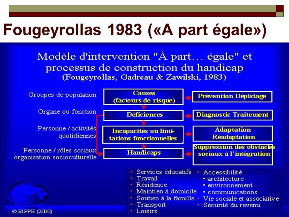 Fougeyrollas 1983 («A part égale»)