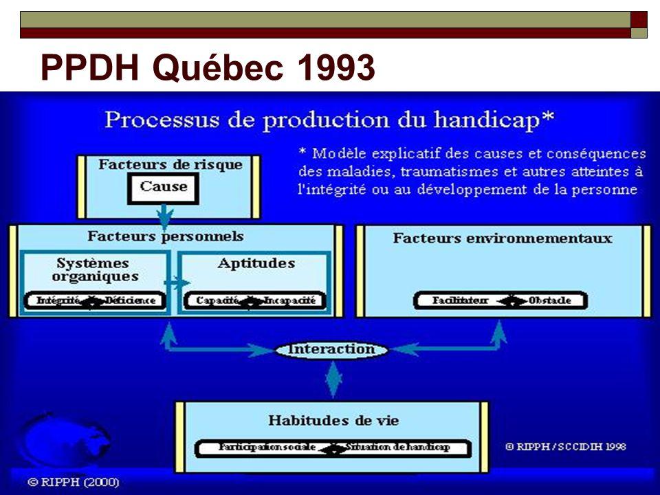 PPDH Québec 1993