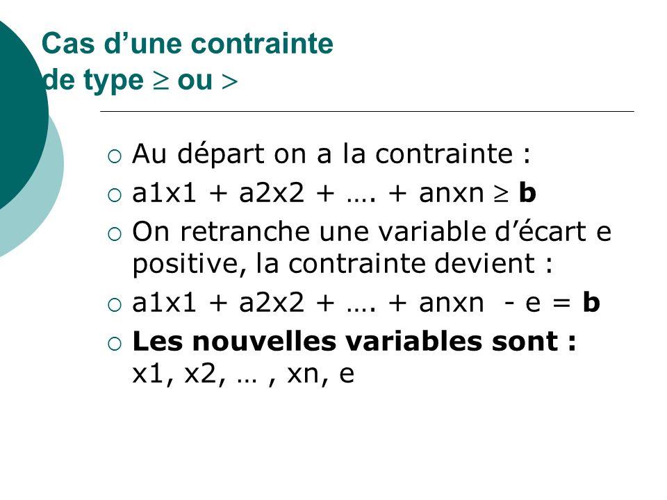 Cas dune contrainte de type ou Au départ on a la contrainte : a1x1 + a2x2 + …. + anxn b On retranche une variable décart e positive, la contrainte dev