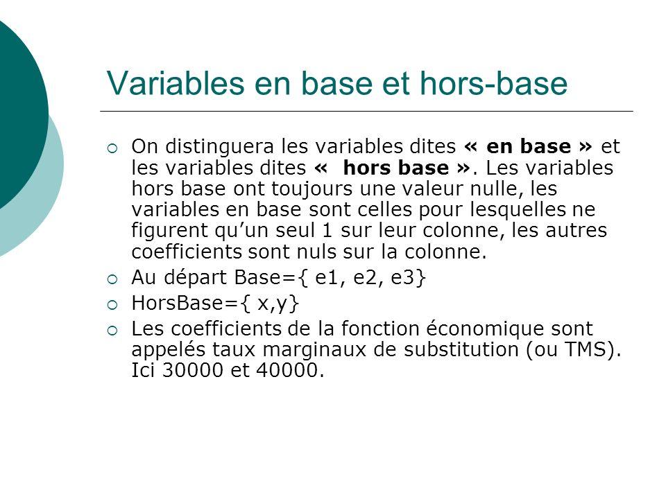 Variables en base et hors-base On distinguera les variables dites « en base » et les variables dites « hors base ». Les variables hors base ont toujou