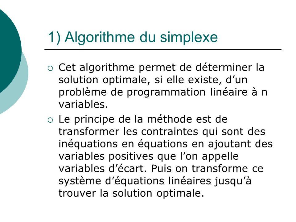 1) Algorithme du simplexe Cet algorithme permet de déterminer la solution optimale, si elle existe, dun problème de programmation linéaire à n variabl