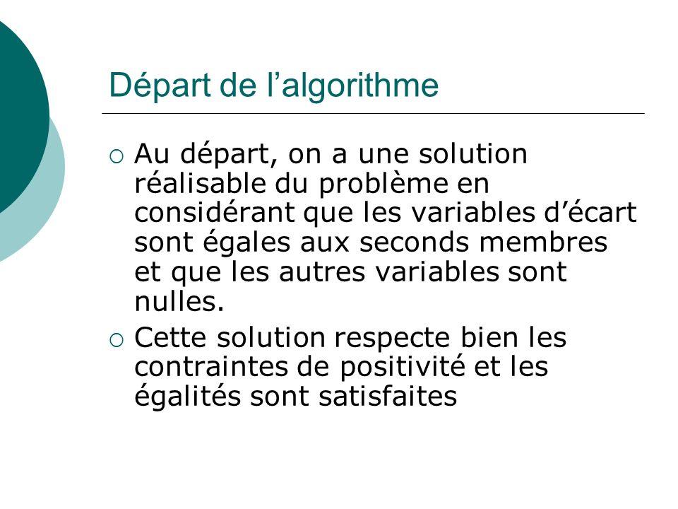 Départ de lalgorithme Au départ, on a une solution réalisable du problème en considérant que les variables décart sont égales aux seconds membres et q