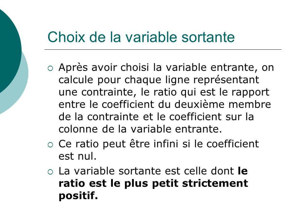 Choix de la variable sortante Après avoir choisi la variable entrante, on calcule pour chaque ligne représentant une contrainte, le ratio qui est le r