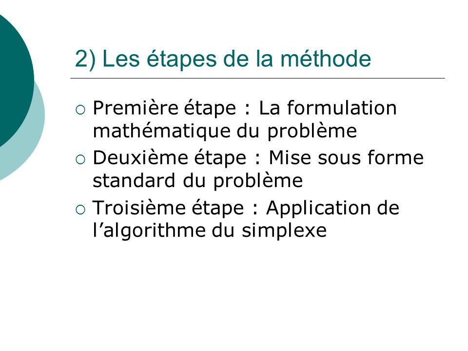 2) Les étapes de la méthode Première étape : La formulation mathématique du problème Deuxième étape : Mise sous forme standard du problème Troisième é