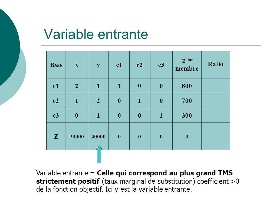 Variable entrante B ase xye1e2e3 2 ème membre Ratio e121100800 e212010700 e301001300 Z 30000400000000 Variable entrante = Celle qui correspond au plus