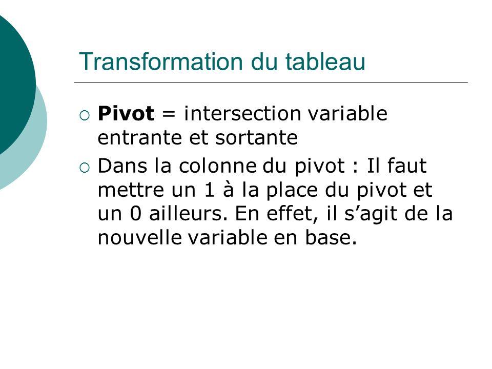 Transformation du tableau Pivot = intersection variable entrante et sortante Dans la colonne du pivot : Il faut mettre un 1 à la place du pivot et un