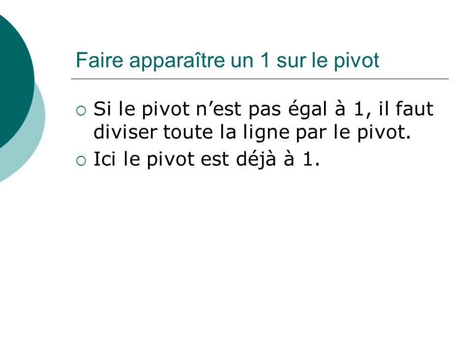 Faire apparaître un 1 sur le pivot Si le pivot nest pas égal à 1, il faut diviser toute la ligne par le pivot. Ici le pivot est déjà à 1.