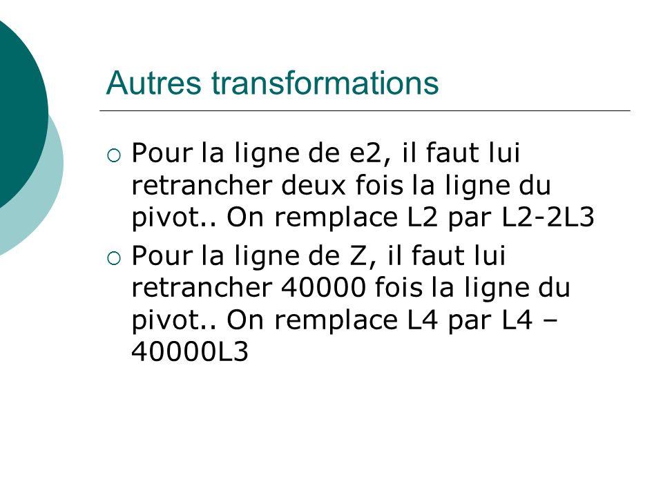 Autres transformations Pour la ligne de e2, il faut lui retrancher deux fois la ligne du pivot.. On remplace L2 par L2-2L3 Pour la ligne de Z, il faut