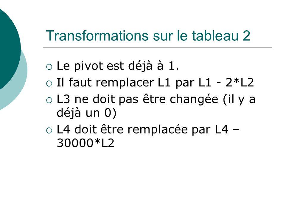 Transformations sur le tableau 2 Le pivot est déjà à 1. Il faut remplacer L1 par L1 - 2*L2 L3 ne doit pas être changée (il y a déjà un 0) L4 doit être