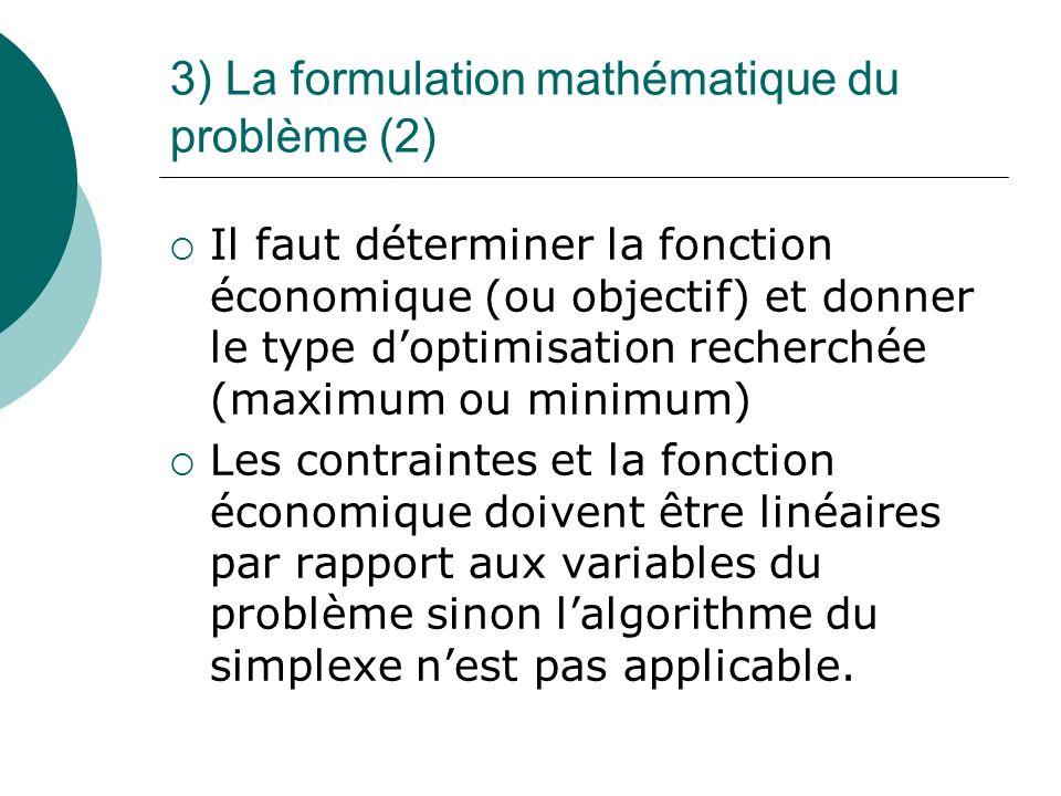 3) La formulation mathématique du problème (2) Il faut déterminer la fonction économique (ou objectif) et donner le type doptimisation recherchée (max