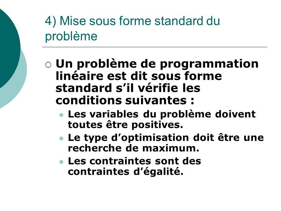 4) Mise sous forme standard du problème Un problème de programmation linéaire est dit sous forme standard sil vérifie les conditions suivantes : Les v