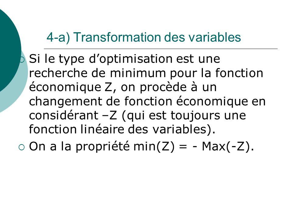 4-a) Transformation des variables Si le type doptimisation est une recherche de minimum pour la fonction économique Z, on procède à un changement de f