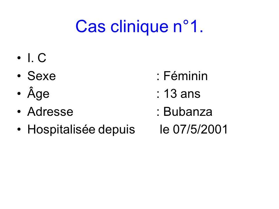 Cas clinique n°1. I. C Sexe: Féminin Âge : 13 ans Adresse: Bubanza Hospitalisée depuis le 07/5/2001