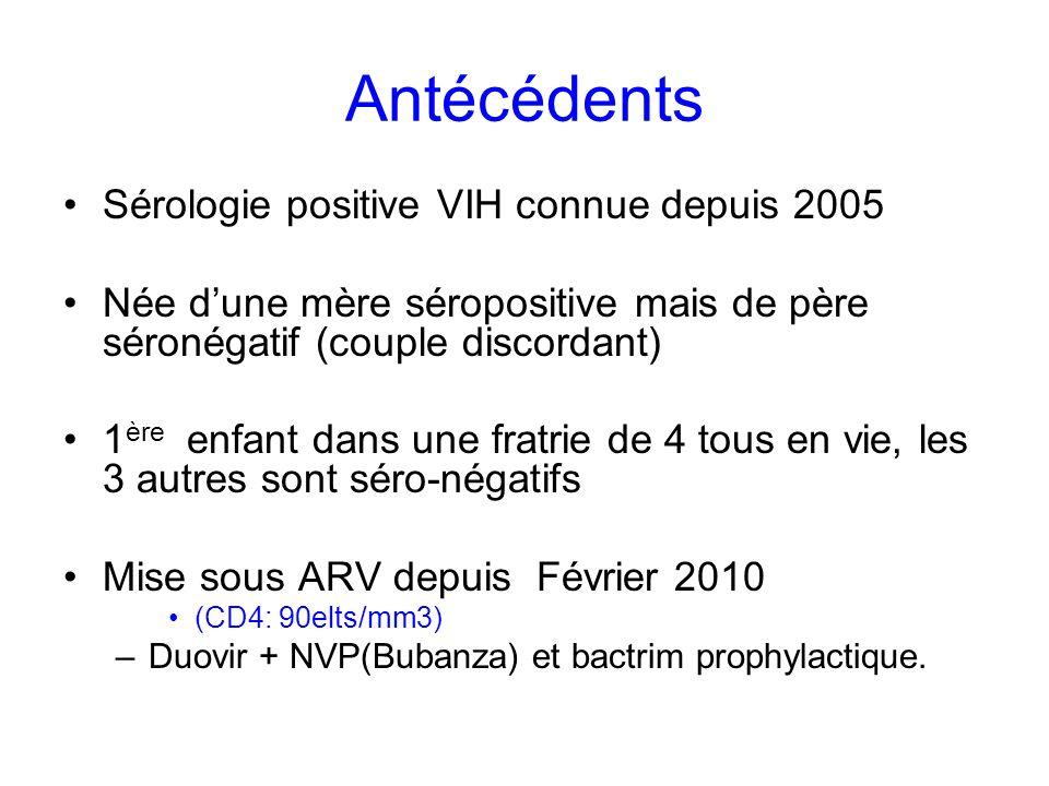 Antécédents En mars 2010, hospitalisation (Hôpital Militaire) pour : –Anémie (Hb à 4g/dl), –hépatomégalie et bilans hépatiques perturbés doù changement du schéma thérapeutique DUOVIR + NVP 3TC +TDF+EFV 1