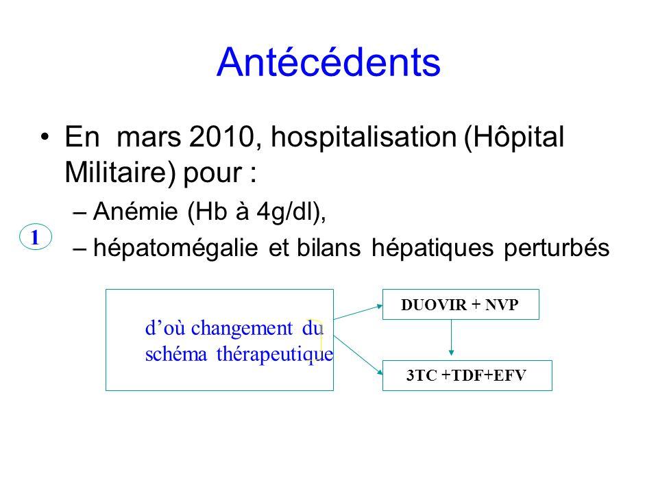 Antécédents En mars 2010, hospitalisation (Hôpital Militaire) pour : –Anémie (Hb à 4gldl), –hépatomégalie et bilans hépatiques perturbés doù changement du schéma thérapeutique DUOVIR + NVP 3TC +TDF+EFV 1 2 Convulsions sans fièvre: doù Phénobarbital
