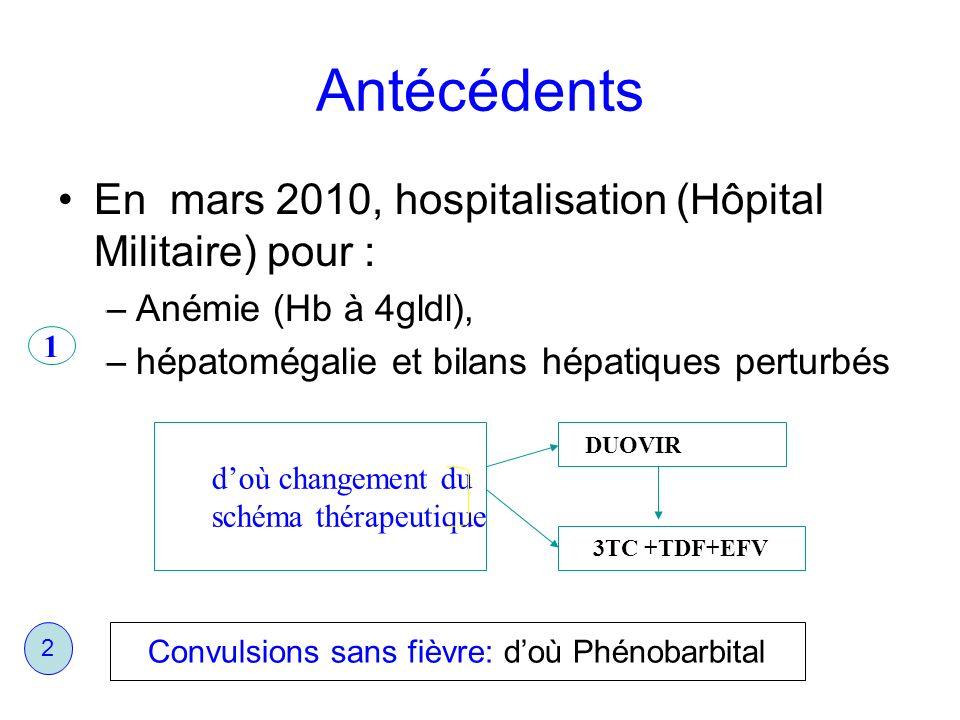 Antécédents En mars 2010, hospitalisation (Hôpital Militaire) pour : –Anémie (Hb à 4gldl), –hépatomégalie et bilans hépatiques perturbés doù changemen