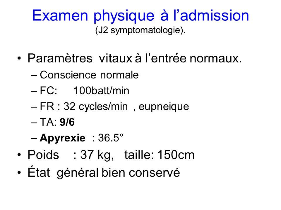Examen physique à ladmission (J2 symptomatologie). Paramètres vitaux à lentrée normaux. –Conscience normale –FC:100batt/min –FR : 32 cycles/min, eupne