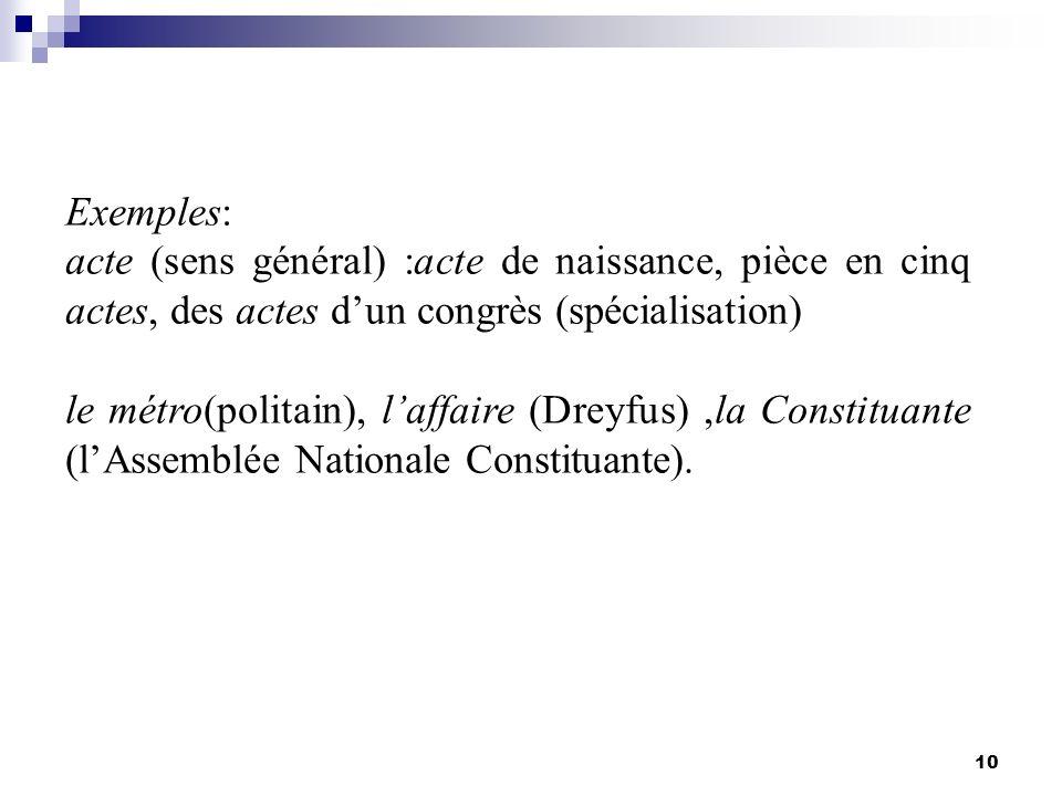 10 Exemples: acte (sens général) :acte de naissance, pièce en cinq actes, des actes dun congrès (spécialisation) le métro(politain), laffaire (Dreyfus