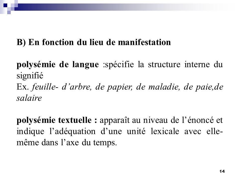 14 B) En fonction du lieu de manifestation polysémie de langue :spécifie la structure interne du signifié Ex. feuille- darbre, de papier, de maladie,