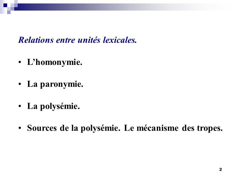 2 Relations entre unités lexicales. Lhomonymie. La paronymie. La polysémie. Sources de la polysémie. Le mécanisme des tropes.