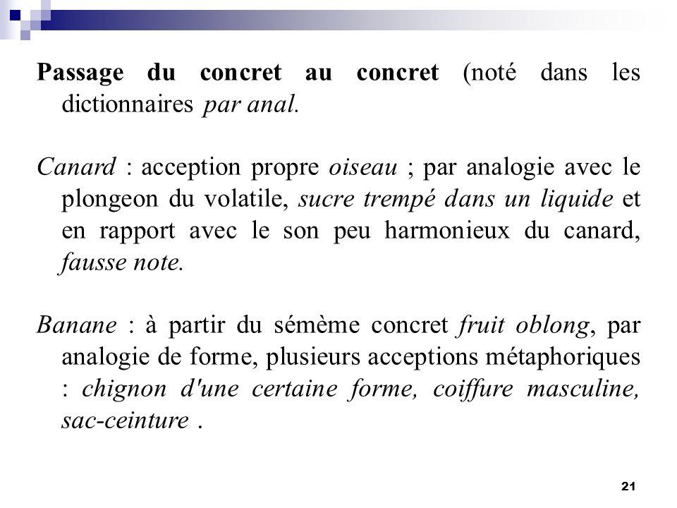 21 Passage du concret au concret (noté dans les dictionnaires par anal. Canard : acception propre oiseau ; par analogie avec le plongeon du volatile,