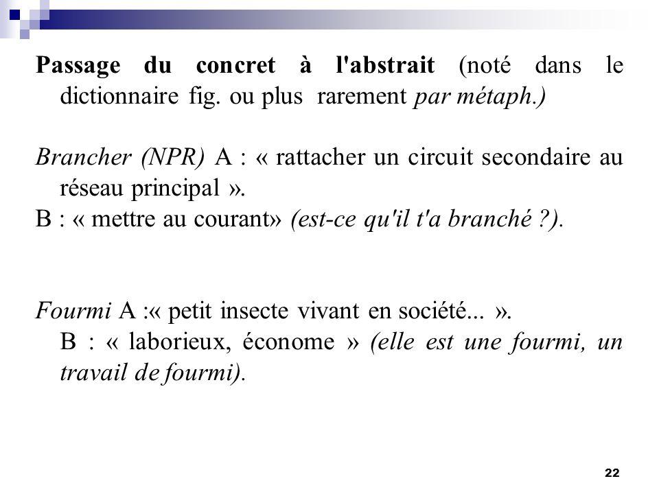 22 Passage du concret à l'abstrait (noté dans le dictionnaire fig. ou plus rarement par métaph.) Brancher (NPR) A : « rattacher un circuit secondaire