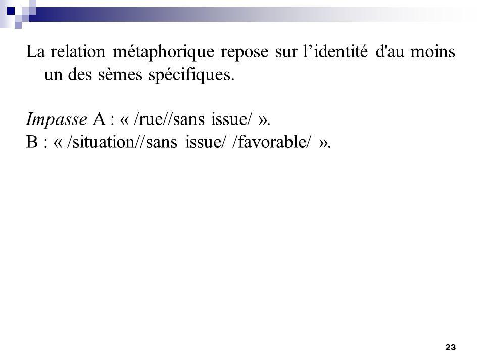 23 La relation métaphorique repose sur lidentité d'au moins un des sèmes spécifiques. Impasse A : « /rue//sans issue/ ». B : « /situation//sans issue/