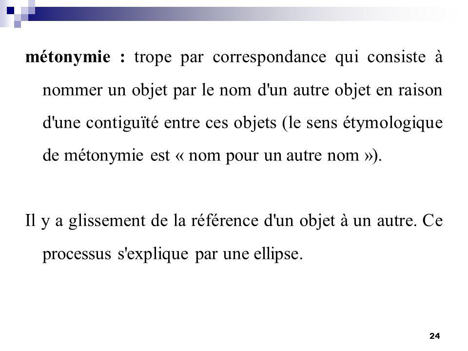 24 métonymie : trope par correspondance qui consiste à nommer un objet par le nom d'un autre objet en raison d'une contiguïté entre ces objets (le sen