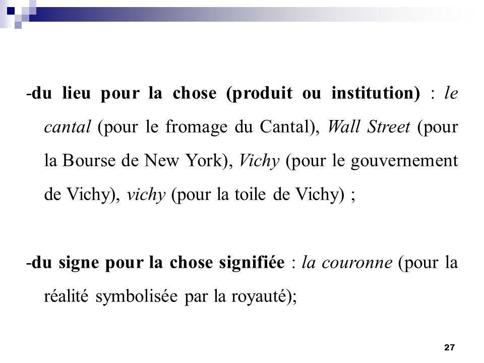 27 -du lieu pour la chose (produit ou institution) : le cantal (pour le fromage du Cantal), Wall Street (pour la Bourse de New York), Vichy (pour le g