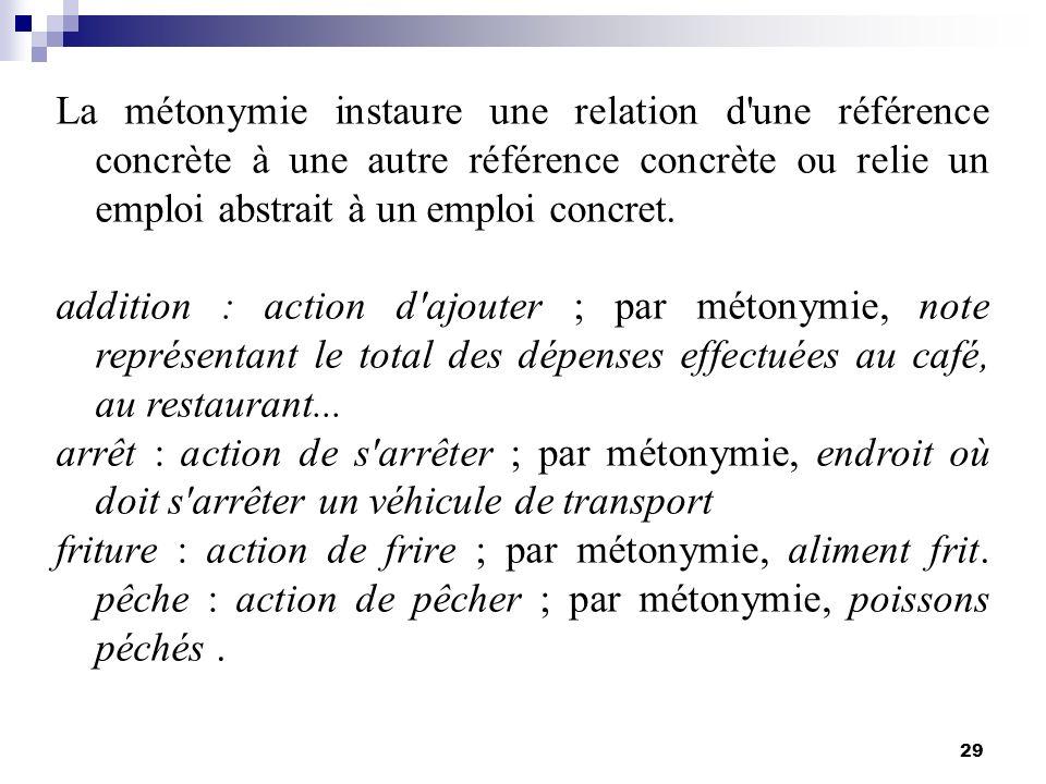 29 La métonymie instaure une relation d'une référence concrète à une autre référence concrète ou relie un emploi abstrait à un emploi concret. additio
