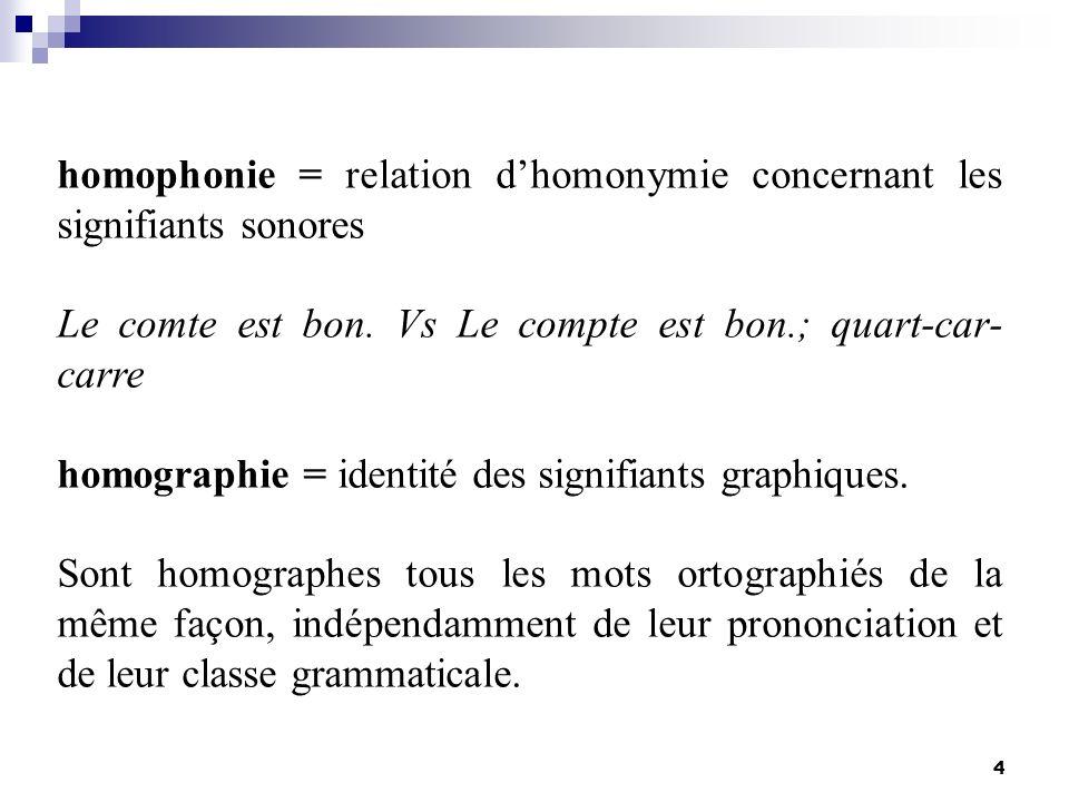 4 homophonie = relation dhomonymie concernant les signifiants sonores Le comte est bon. Vs Le compte est bon.; quart-car- carre homographie = identité