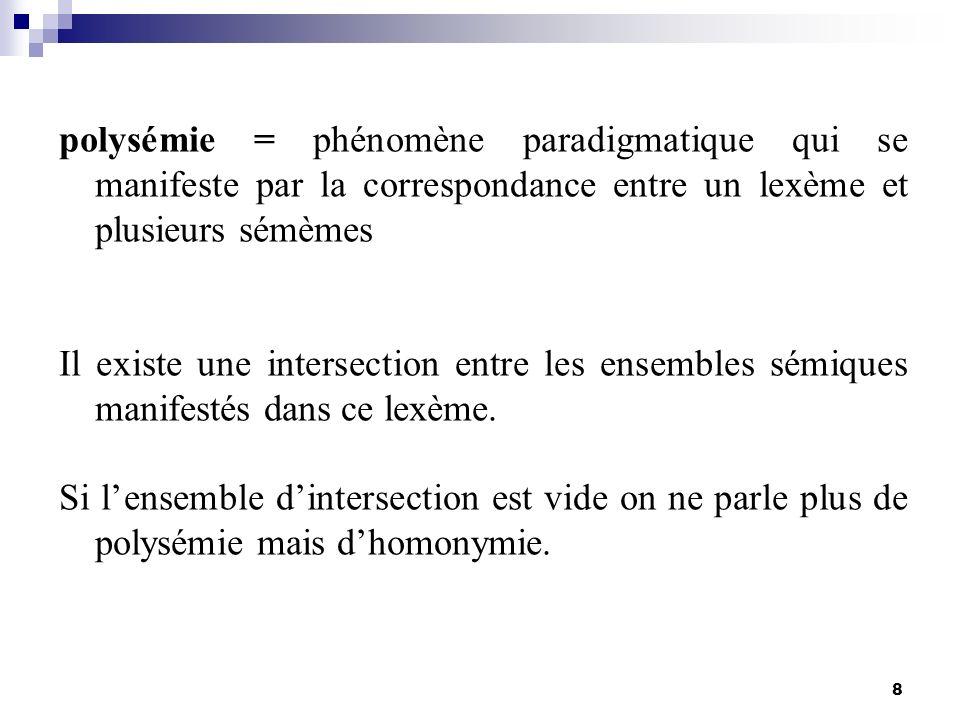 8 polysémie = phénomène paradigmatique qui se manifeste par la correspondance entre un lexème et plusieurs sémèmes Il existe une intersection entre le