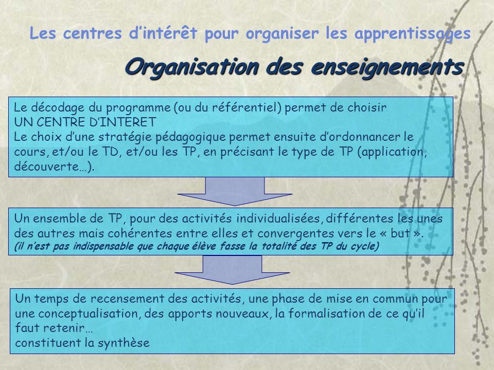 Les centres dintérêt pour organiser les apprentissages Organisation des enseignements Un temps de recensement des activités, une phase de mise en comm