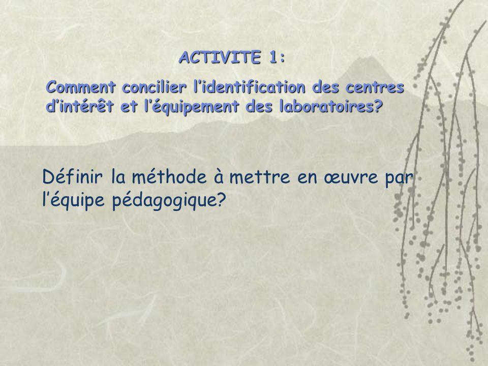 ACTIVITE 1: Comment concilier lidentification des centres dintérêt et léquipement des laboratoires? Définir la méthode à mettre en œuvre par léquipe p
