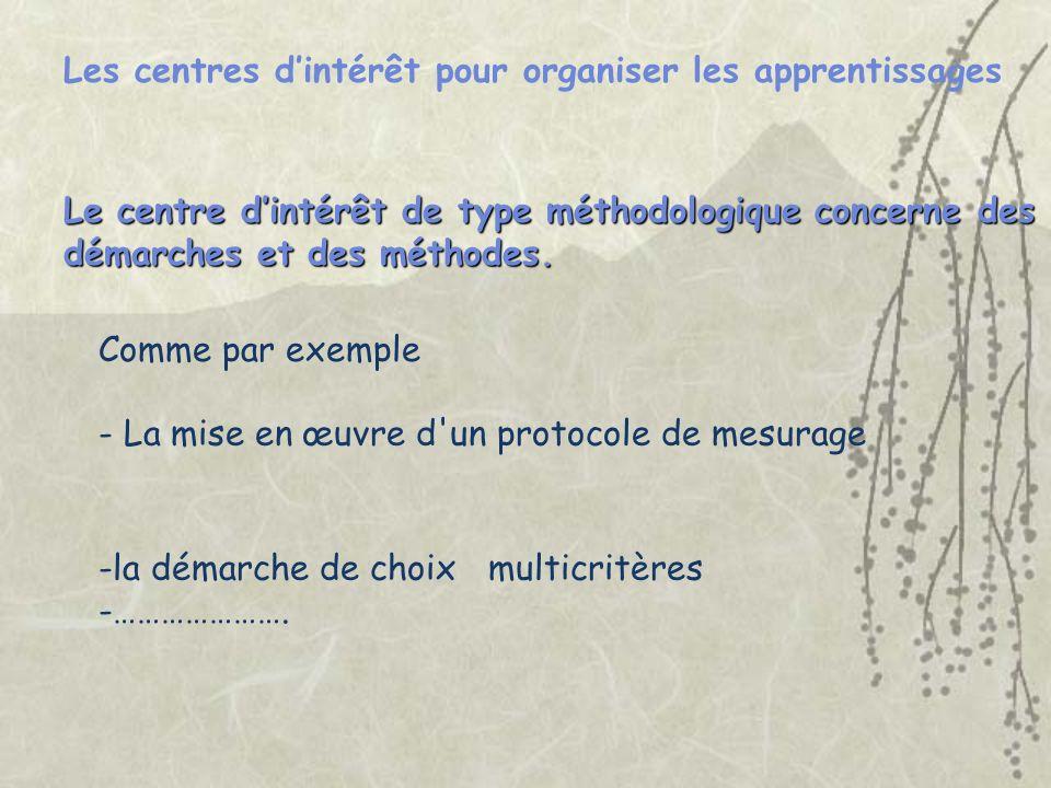 Les centres dintérêt pour organiser les apprentissages Le centre dintérêt de type méthodologique concerne des démarches et des méthodes. Comme par exe