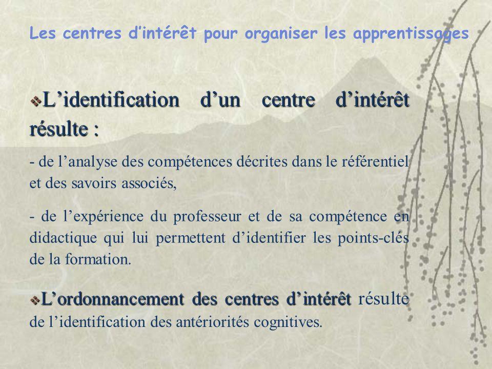 Les centres dintérêt pour organiser les apprentissages Lidentification dun centre dintérêt résulte : Lidentification dun centre dintérêt résulte : - d