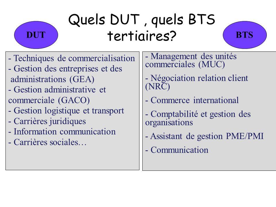 Quels DUT, quels BTS tertiaires? BTS - Management des unités commerciales (MUC) - Négociation relation client (NRC) - Commerce international - Comptab
