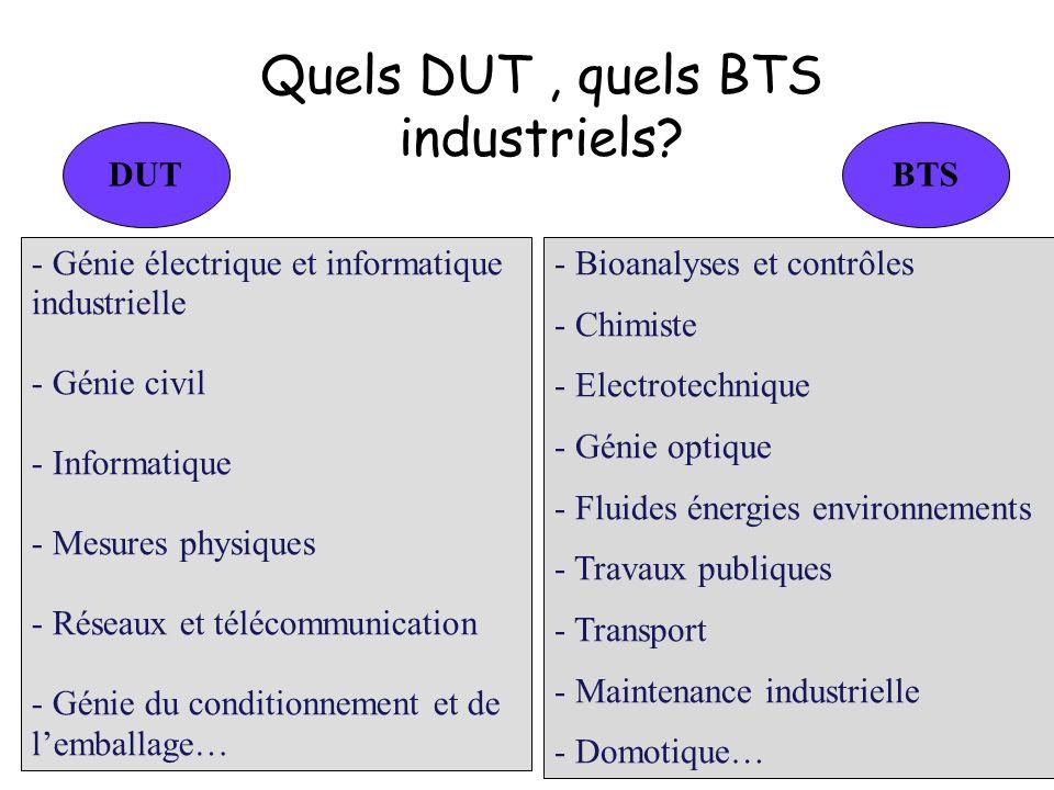 Quels DUT, quels BTS industriels? BTS - Bioanalyses et contrôles - Chimiste - Electrotechnique - Génie optique - Fluides énergies environnements - Tra