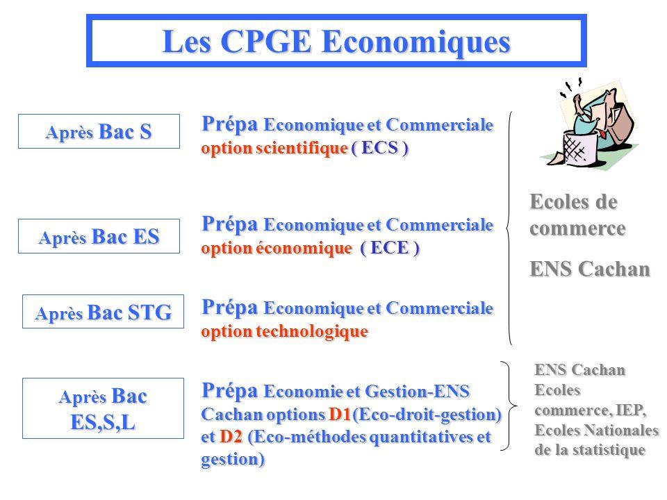 Après Bac S Les CPGE CPGE Economiques Prépa Economique et Commerciale option scientifique ( ECS ) Après Bac ES Prépa Economique et Commerciale option