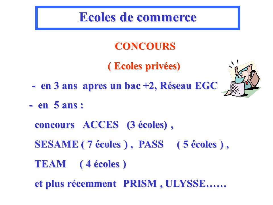 Ecoles de commerce CONCOURS CONCOURS ( Ecoles privées) ( Ecoles privées) - en 3 ans apres un bac +2, Réseau EGC - en 3 ans apres un bac +2, Réseau EGC