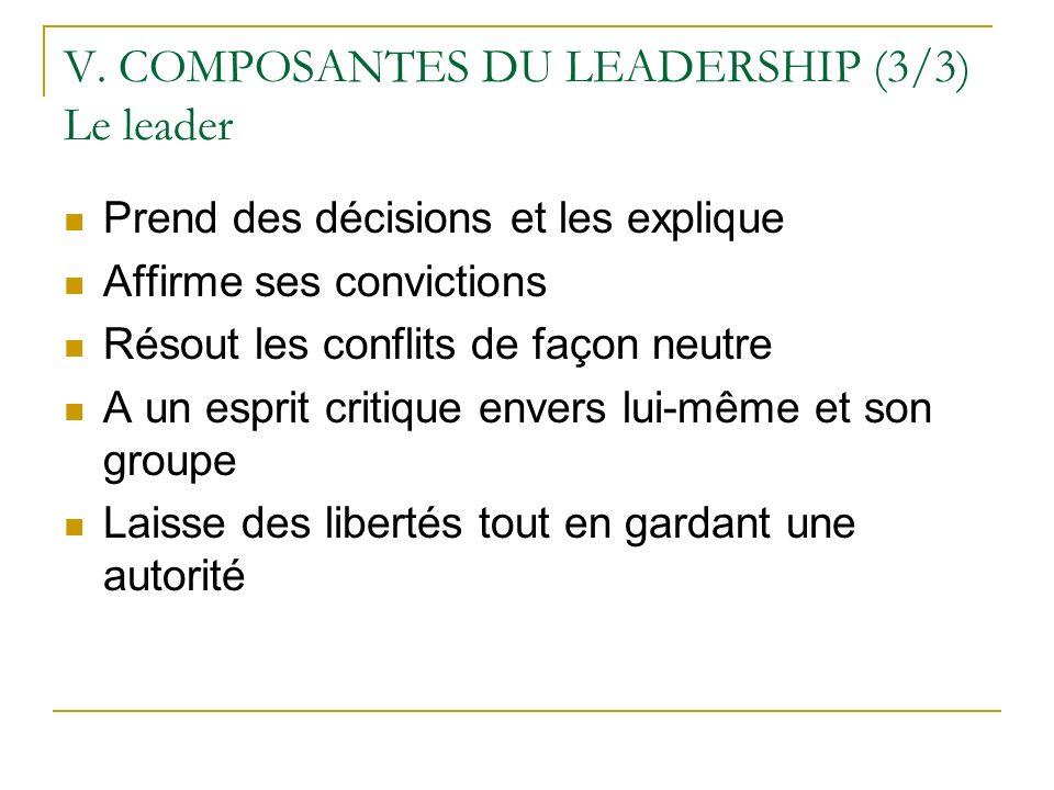 V. COMPOSANTES DU LEADERSHIP (3/3) Le leader Prend des décisions et les explique Affirme ses convictions Résout les conflits de façon neutre A un espr